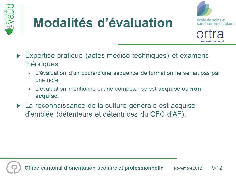 Office cantonal dorientation scolaire et professionnelle Novembre 2012 10/12 Échéancier Janvier 2013 : validation des inscriptions.