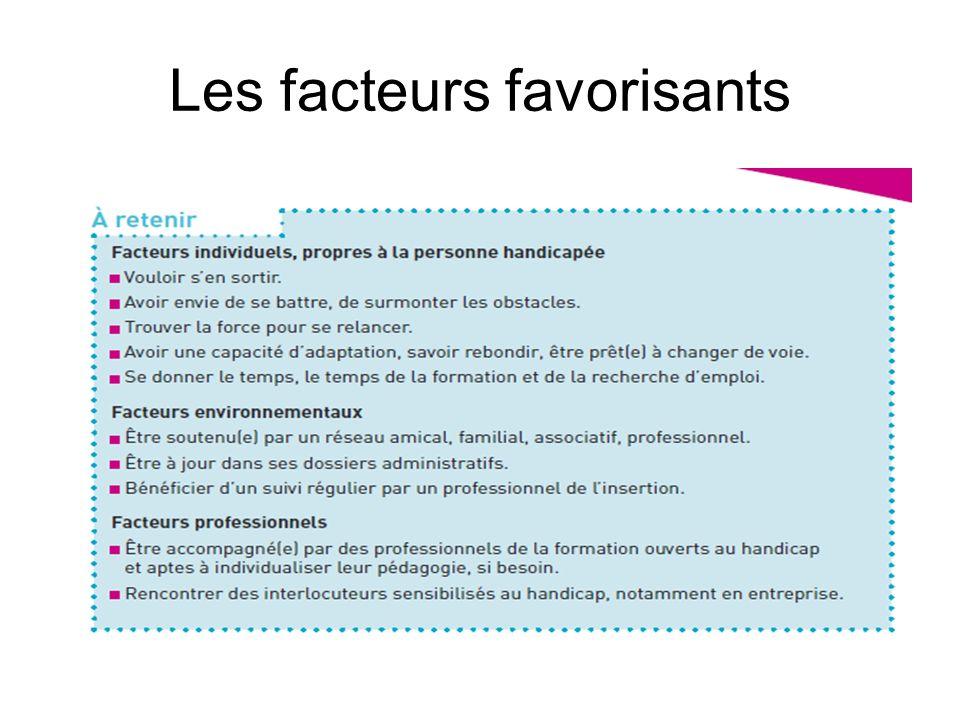 Les facteurs favorisants