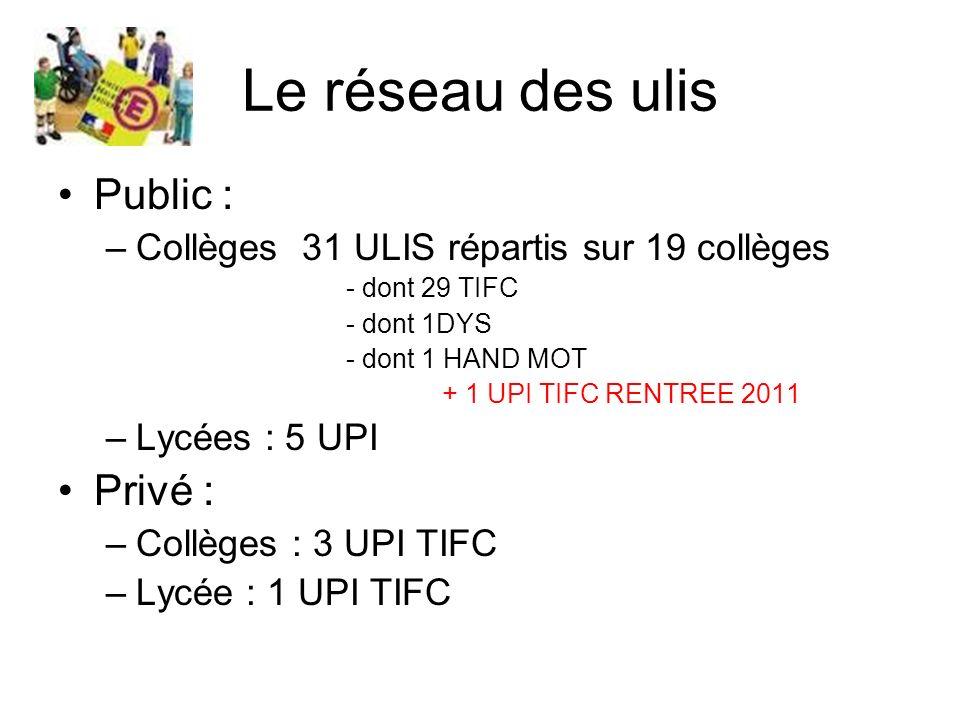 Le réseau des ulis Public : –Collèges 31 ULIS répartis sur 19 collèges - dont 29 TIFC - dont 1DYS - dont 1 HAND MOT + 1 UPI TIFC RENTREE 2011 –Lycées
