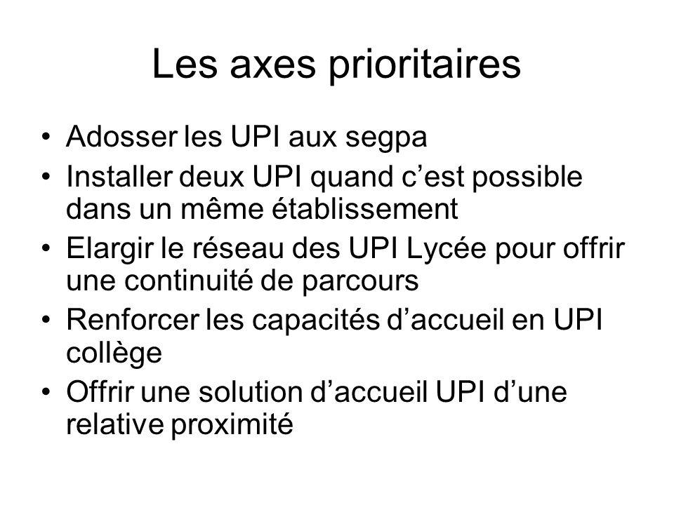 Les axes prioritaires Adosser les UPI aux segpa Installer deux UPI quand cest possible dans un même établissement Elargir le réseau des UPI Lycée pour