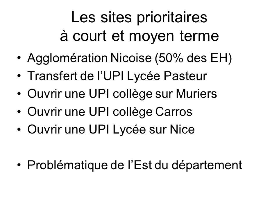 Les sites prioritaires à court et moyen terme Agglomération Nicoise (50% des EH) Transfert de lUPI Lycée Pasteur Ouvrir une UPI collège sur Muriers Ou