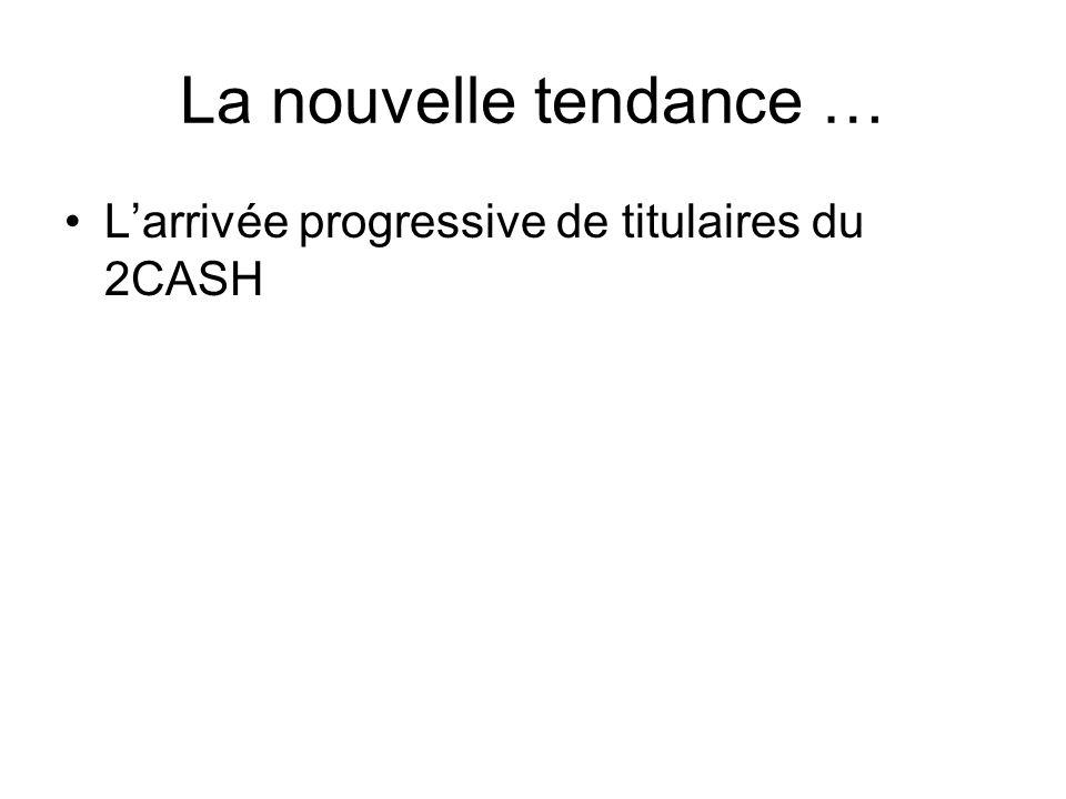 La nouvelle tendance … Larrivée progressive de titulaires du 2CASH