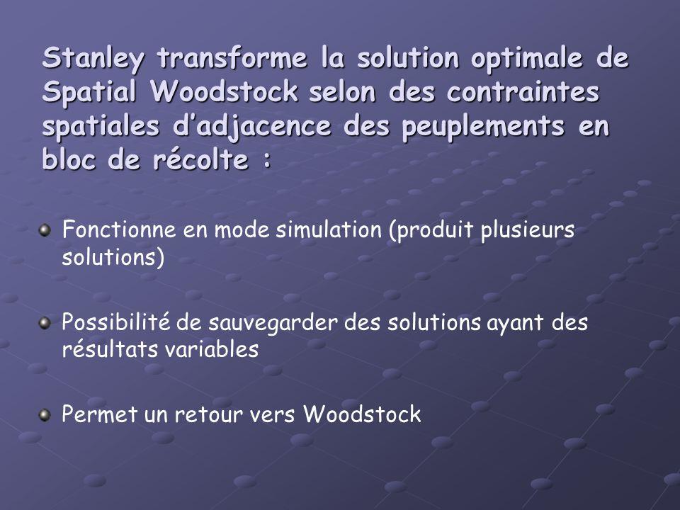 Stanley transforme la solution optimale de Spatial Woodstock selon des contraintes spatiales dadjacence des peuplements en bloc de récolte : Fonctionn