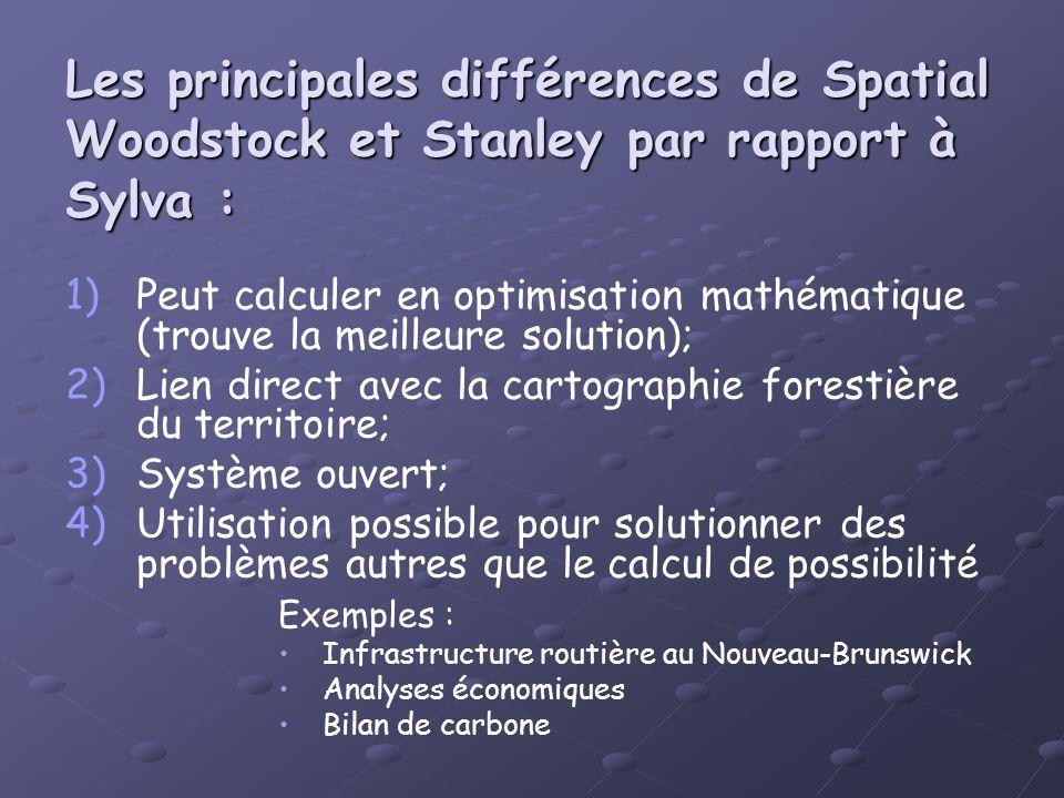 Les principales différences de Spatial Woodstock et Stanley par rapport à Sylva : 1) 1)Peut calculer en optimisation mathématique (trouve la meilleure