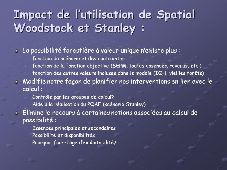Impact de lutilisation de Spatial Woodstock et Stanley : La possibilité forestière à valeur unique nexiste plus : fonction du scénario et des contrain