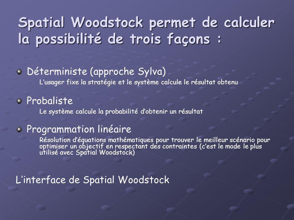 Spatial Woodstock permet de calculer la possibilité de trois façons : Déterministe (approche Sylva) Lusager fixe la stratégie et le système calcule le