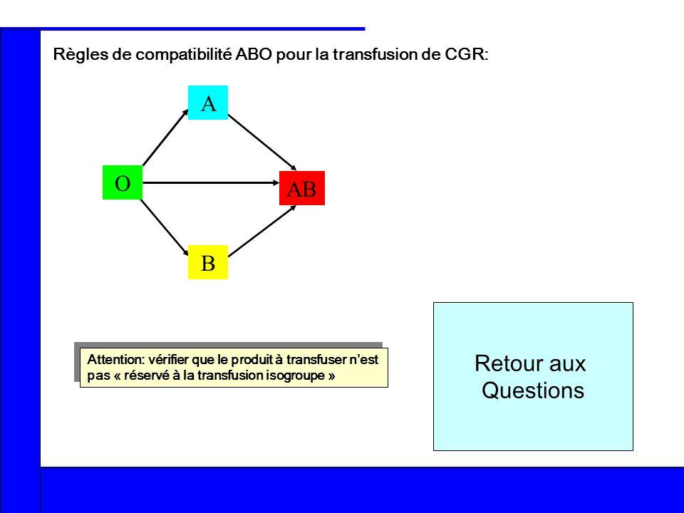 Interprétation des réactionsRéalisation des réactionsMise en place des réactifsExercices CorrigésLe CUPTQuestions / Réponses FCh –v2 BRAVO ! Exercice