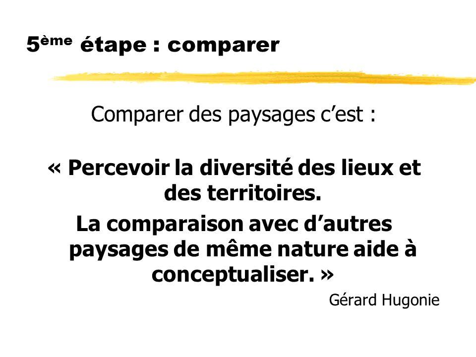 5 ème étape : comparer Comparer des paysages cest : « Percevoir la diversité des lieux et des territoires.
