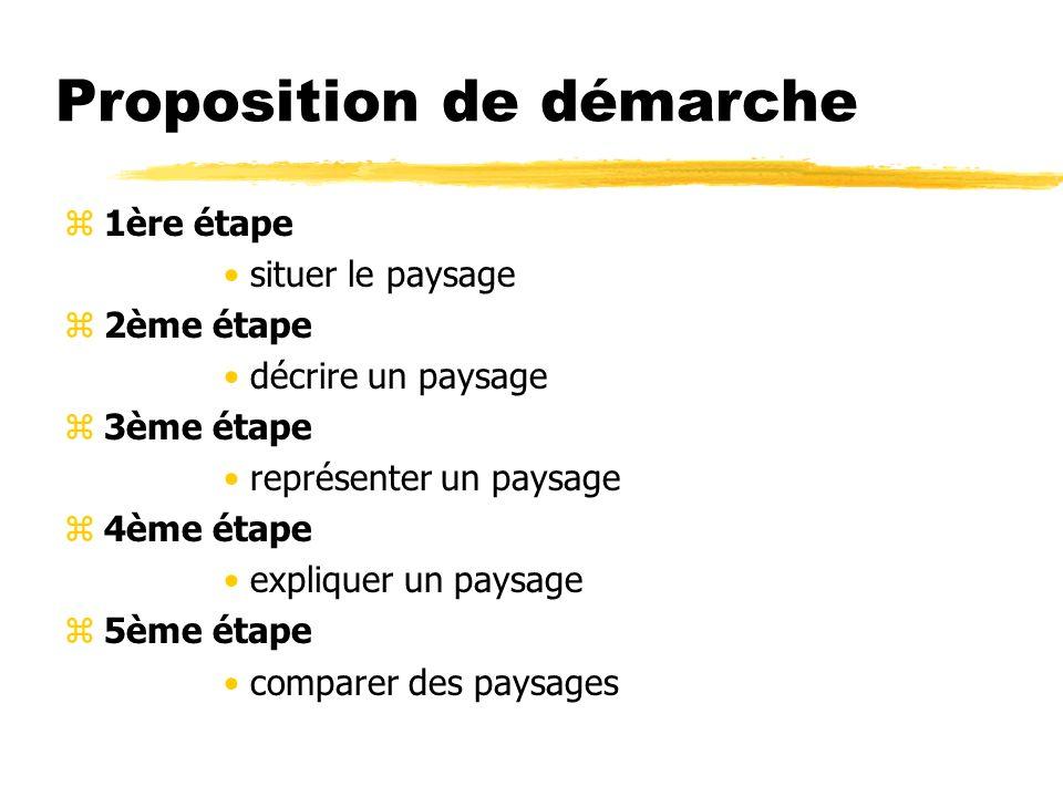 Proposition de démarche z1ère étape situer le paysage z2ème étape décrire un paysage z3ème étape représenter un paysage z4ème étape expliquer un paysage z5ème étape comparer des paysages