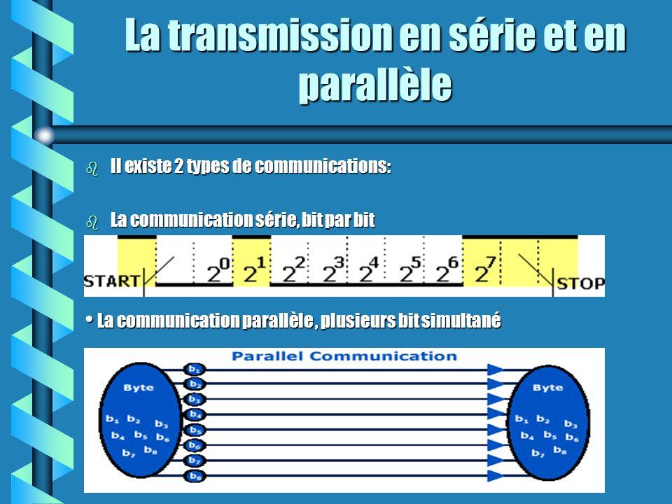 La transmission en série et en parallèle b Il existe 2 types de communications: b La communication série, bit par bit La communication parallèle, plusieurs bit simultané La communication parallèle, plusieurs bit simultané