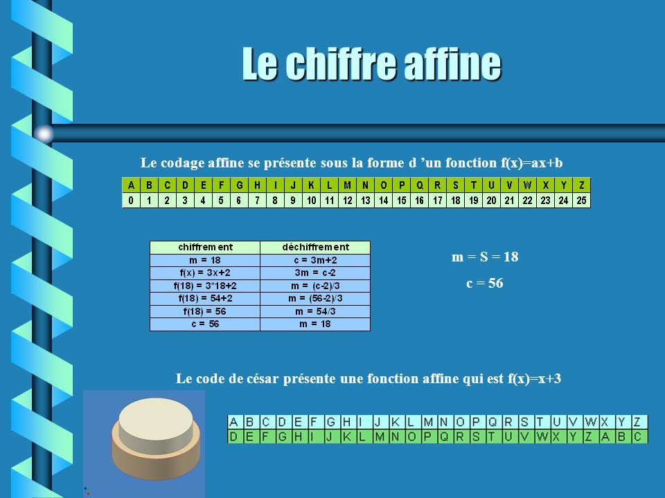 Le chiffre affine m = S = 18 c = 56 Le codage affine se présente sous la forme d un fonction f(x)=ax+b Le code de césar présente une fonction affine qui est f(x)=x+3