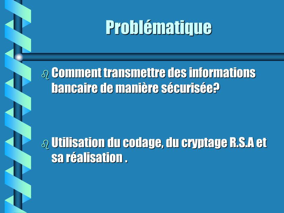Problématique b Comment transmettre des informations bancaire de manière sécurisée? b Utilisation du codage, du cryptage R.S.A et sa réalisation.