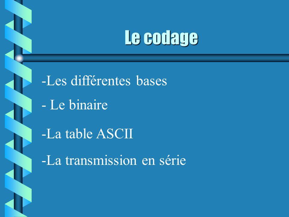 Le codage -Les différentes bases -La transmission en série -La table ASCII - Le binaire