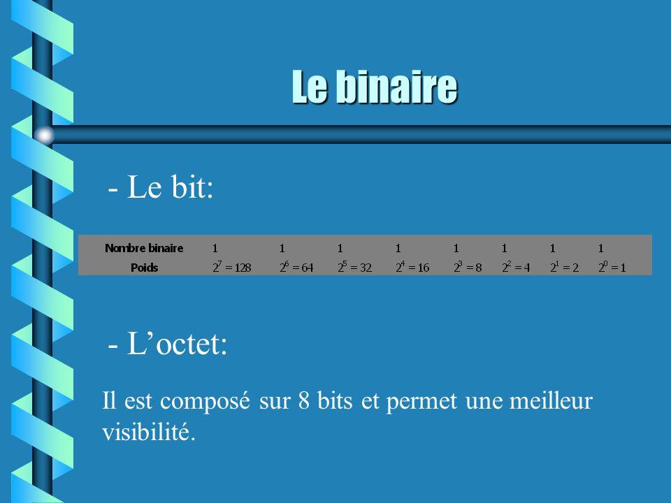 Le binaire - Le bit: - Loctet: Il est composé sur 8 bits et permet une meilleur visibilité.