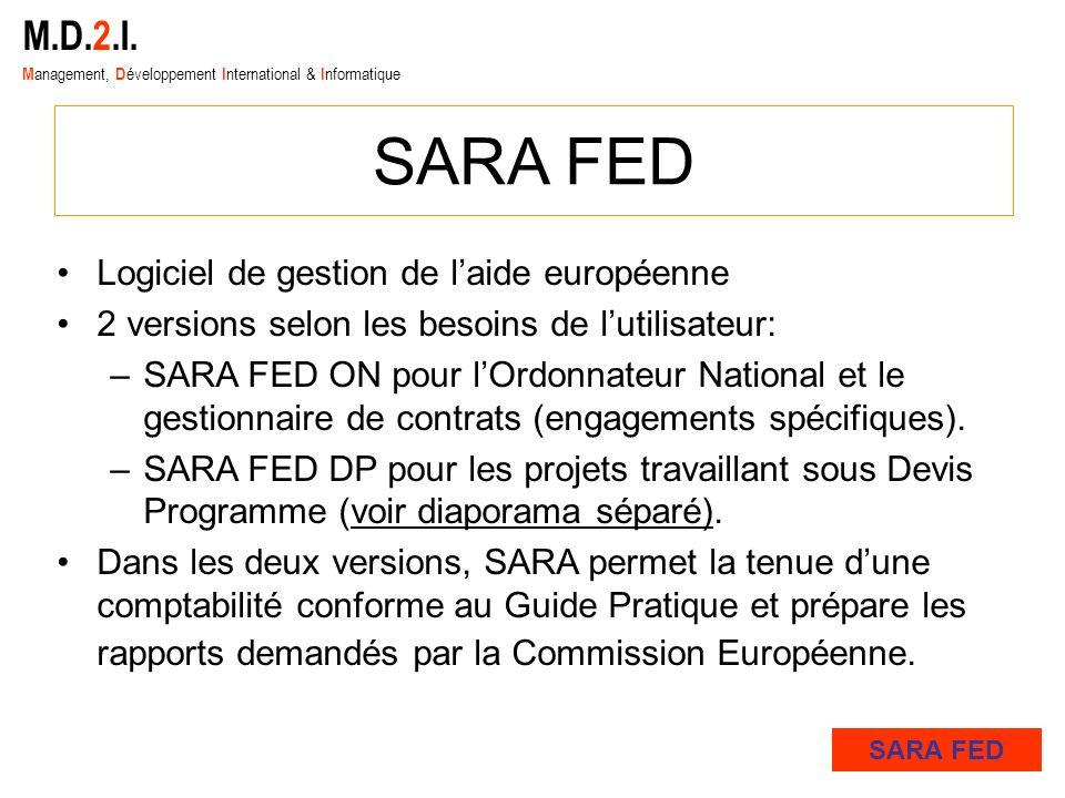 M.D.2.I. M anagement, D éveloppement I nternational & I nformatique SARA FED Logiciel de gestion de laide européenne 2 versions selon les besoins de l