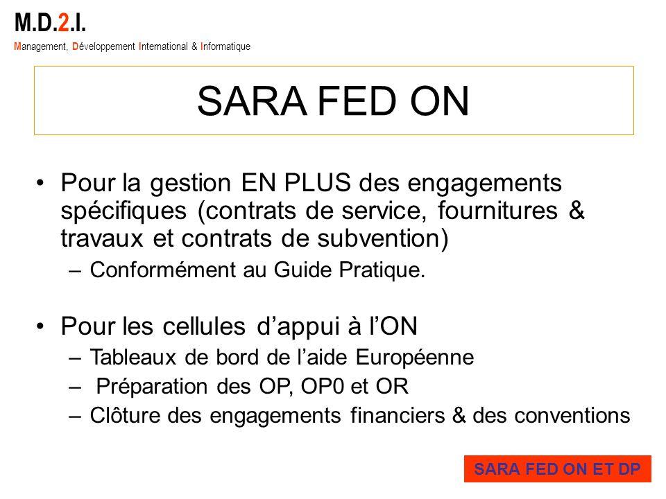 M.D.2.I. M anagement, D éveloppement I nternational & I nformatique SARA FED ON Pour la gestion EN PLUS des engagements spécifiques (contrats de servi