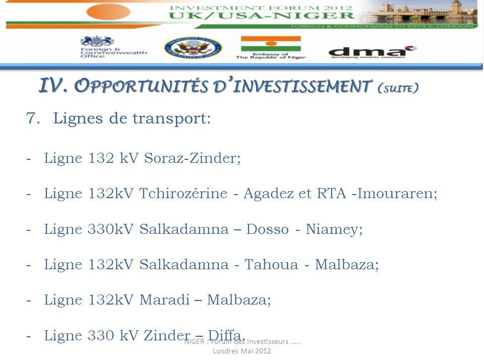 7.Lignes de transport: -Ligne 132 kV Soraz-Zinder; -Ligne 132kV Tchirozérine - Agadez et RTA -Imouraren; -Ligne 330kV Salkadamna – Dosso - Niamey; -Li