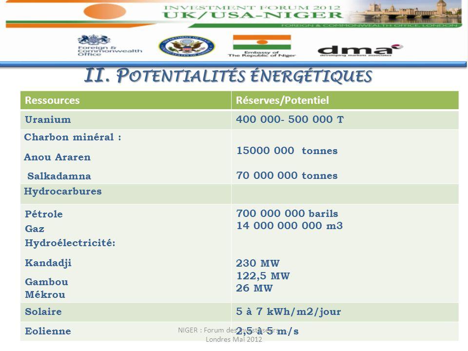 II. P OTENTIALITÉS ÉNERGÉTIQUES RessourcesRéserves/Potentiel Uranium400 000- 500 000 T Charbon minéral : Anou Araren Salkadamna 15000 000 tonnes 70 00