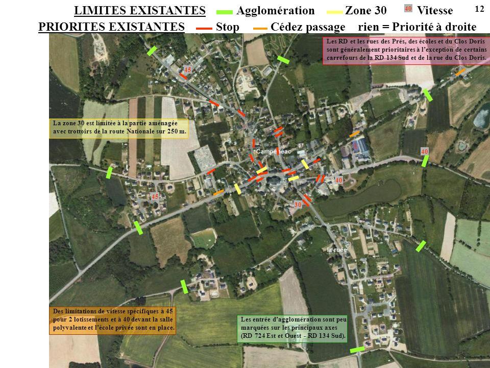 40 30 40 45 LIMITES EXISTANTES Agglomération Zone 30 Vitesse 40 PRIORITES EXISTANTES Stop Cédez passage rien = Priorité à droite Les entrée dagglomération sont peu marquées sur les principaux axes (RD 724 Est et Ouest - RD 134 Sud).