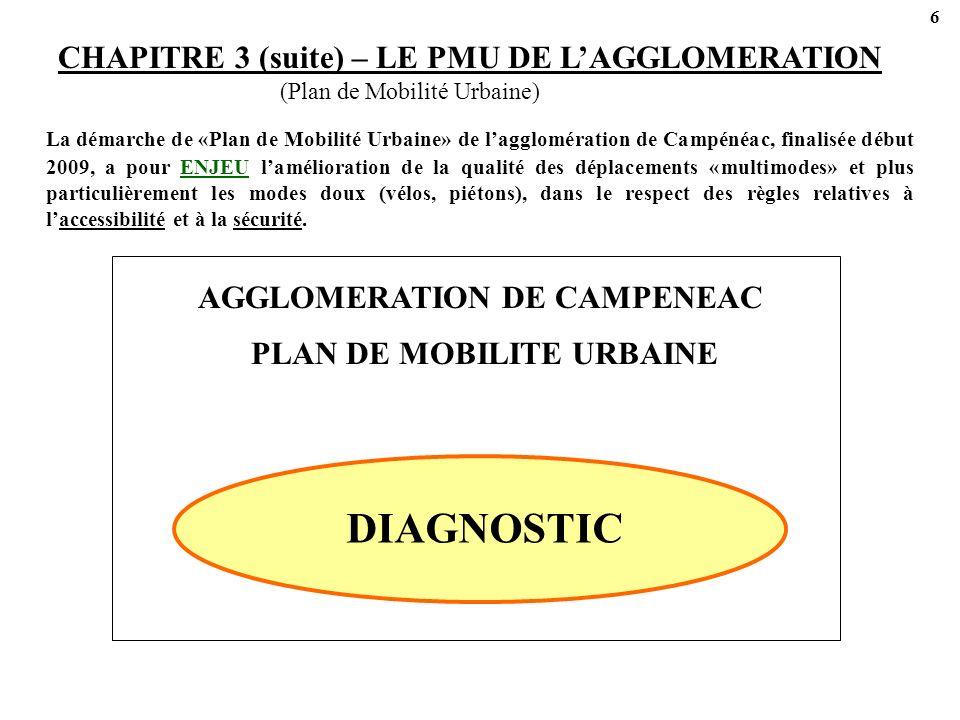 6 CHAPITRE 3 (suite) – LE PMU DE LAGGLOMERATION (Plan de Mobilité Urbaine) DIAGNOSTIC AGGLOMERATION DE CAMPENEAC PLAN DE MOBILITE URBAINE La démarche de «Plan de Mobilité Urbaine» de lagglomération de Campénéac, finalisée début 2009, a pour ENJEU lamélioration de la qualité des déplacements «multimodes» et plus particulièrement les modes doux (vélos, piétons), dans le respect des règles relatives à laccessibilité et à la sécurité.