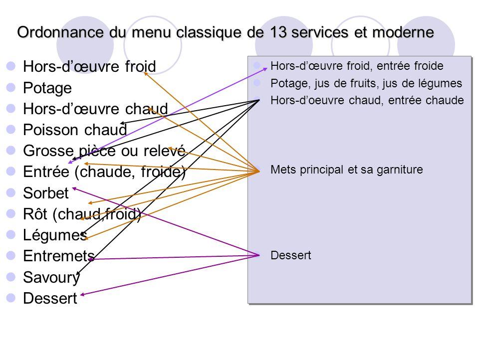 Ordonnance du menu classique de 13 services et moderne Hors-dœuvre froid Potage Hors-dœuvre chaud Poisson chaud Grosse pièce ou relevé Entrée (chaude,