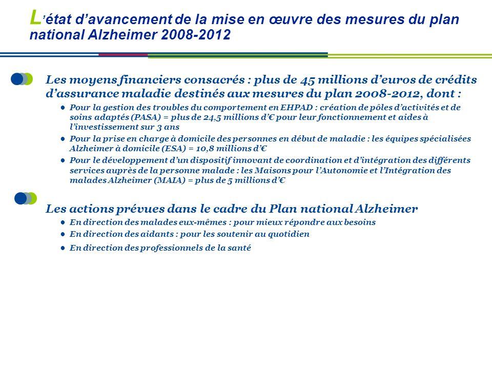 A lissue du plan Alzheimer 2008-2012, quel bilan dresser et quelles perspectives envisager pour les malades Alzheimer franciliens ? 26 novembre 2012