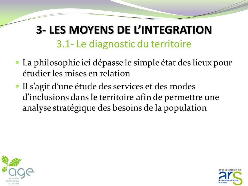 3- LES MOYENS DE LINTEGRATION 3- LES MOYENS DE LINTEGRATION 3.1- Le diagnostic du territoire Un annuaire partagé Un référentiel des missions 2 outils