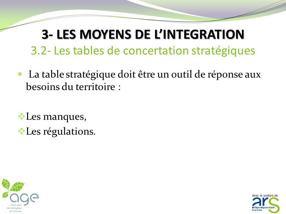 3- LES MOYENS DE LINTEGRATION 3- LES MOYENS DE LINTEGRATION 3.2- Les tables de concertation stratégiques Composition : décideurs et des financeurs le