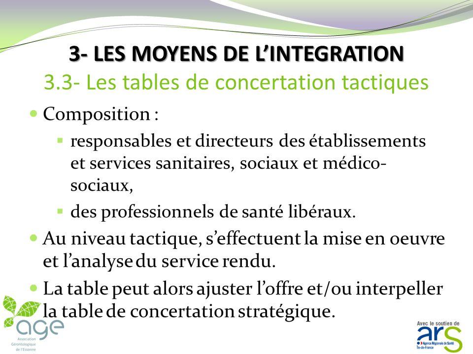 3- LES MOYENS DE LINTEGRATION 3- LES MOYENS DE LINTEGRATION 3.2- Les tables de concertation stratégiques La table stratégique doit être un outil de ré