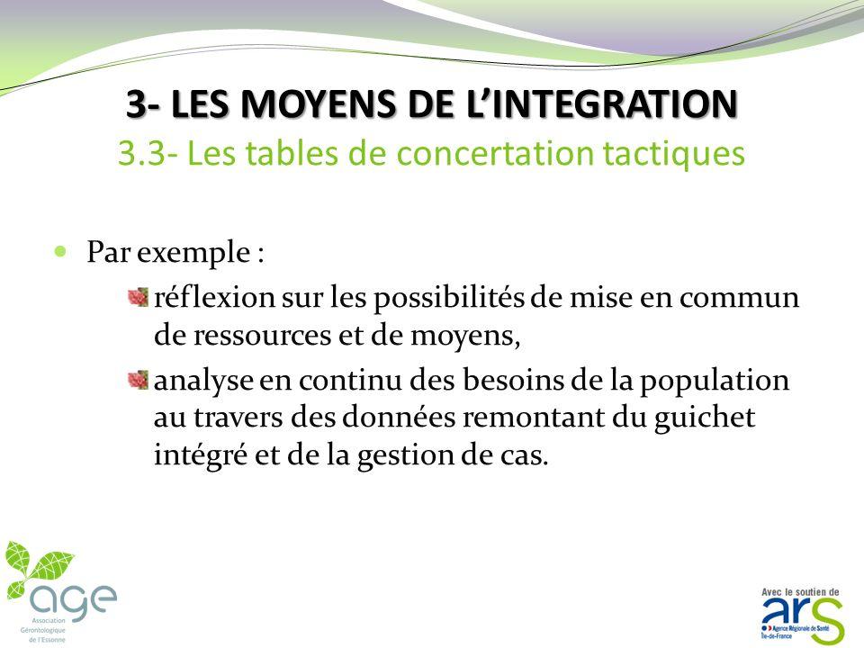3- LES MOYENS DE LINTEGRATION 3- LES MOYENS DE LINTEGRATION 3.3- Les tables de concertation tactiques Composition : responsables et directeurs des éta