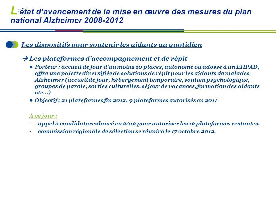 Les dispositifs pour soutenir les aidants au quotidien La formation des aidants familiaux Assurée par lassociation France Alzheimer et divers organism