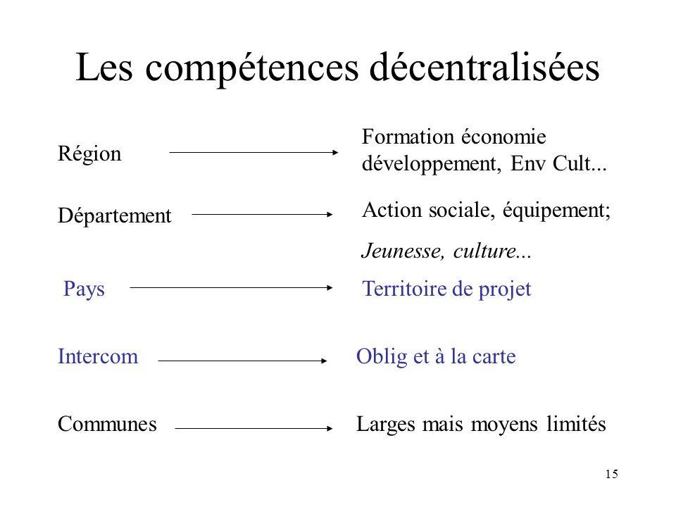 16 Etat Décentralise, associations sorganisent