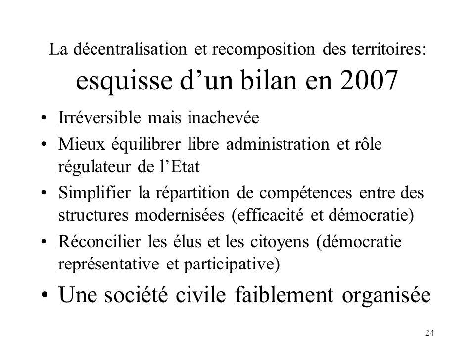 25 Les nouveaux textes de la décentralisation (2003/2004) Une loi constitutionnelle (28-03-2003) Des lois organiques: –expérimentations (1-08-03); –référendum local(1-08-03); –autonomie financière des CT (29-07-04); –libertés et responsabilités locales (13-08-04) »Effet: 1er janvier 2005 Approbation de la charte européenne de lautonomie locale (Sénat 1-01-05)