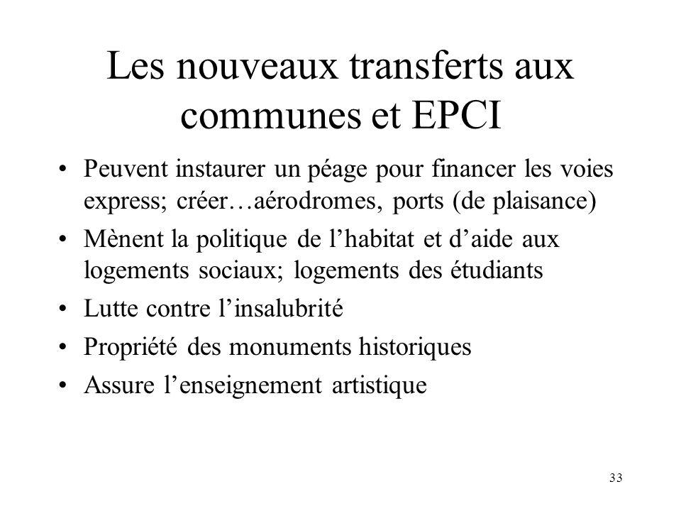 34 Les conditions financières de ces transferts Garantie « constitutionnelle » dune compensation intégrale et dun équilibre durable Réforme de la TP .
