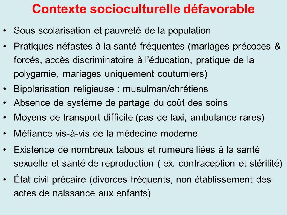 Contexte socioculturelle défavorable Sous scolarisation et pauvreté de la population Pratiques néfastes à la santé fréquentes (mariages précoces & for