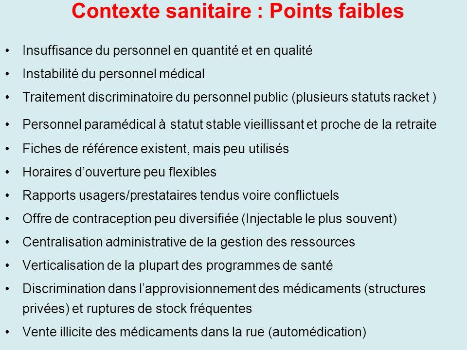 Contexte sanitaire : Points faibles Insuffisance du personnel en quantité et en qualité Instabilité du personnel médical Traitement discriminatoire du