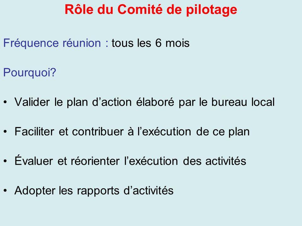 Rôle du Comité de pilotage Fréquence réunion : tous les 6 mois Pourquoi? Valider le plan daction élaboré par le bureau local Faciliter et contribuer à
