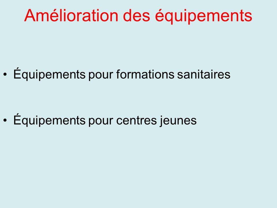 Amélioration des équipements Équipements pour formations sanitaires Équipements pour centres jeunes