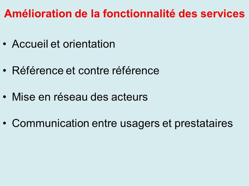 Amélioration de la fonctionnalité des services Accueil et orientation Référence et contre référence Mise en réseau des acteurs Communication entre usa