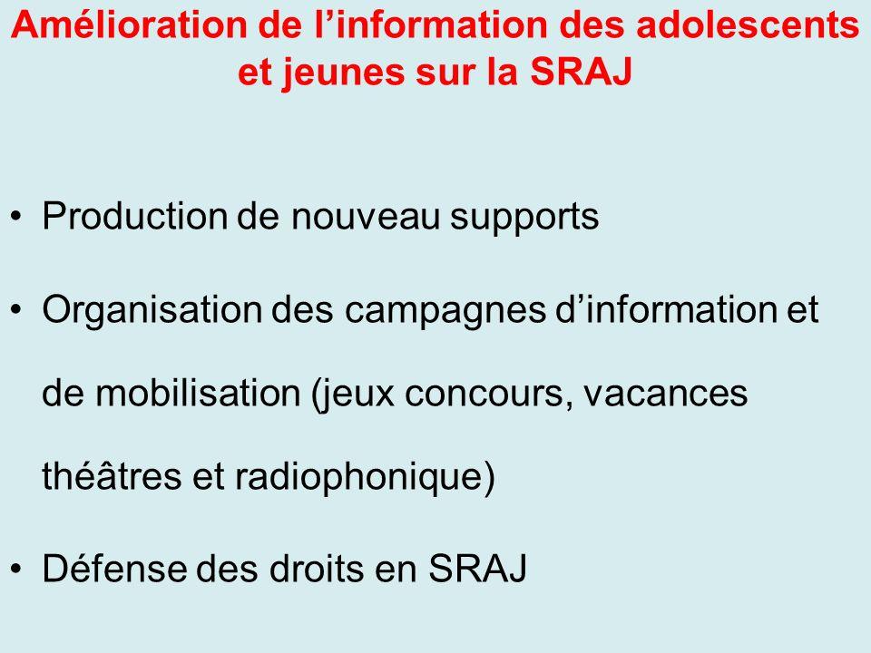 Amélioration de linformation des adolescents et jeunes sur la SRAJ Production de nouveau supports Organisation des campagnes dinformation et de mobili