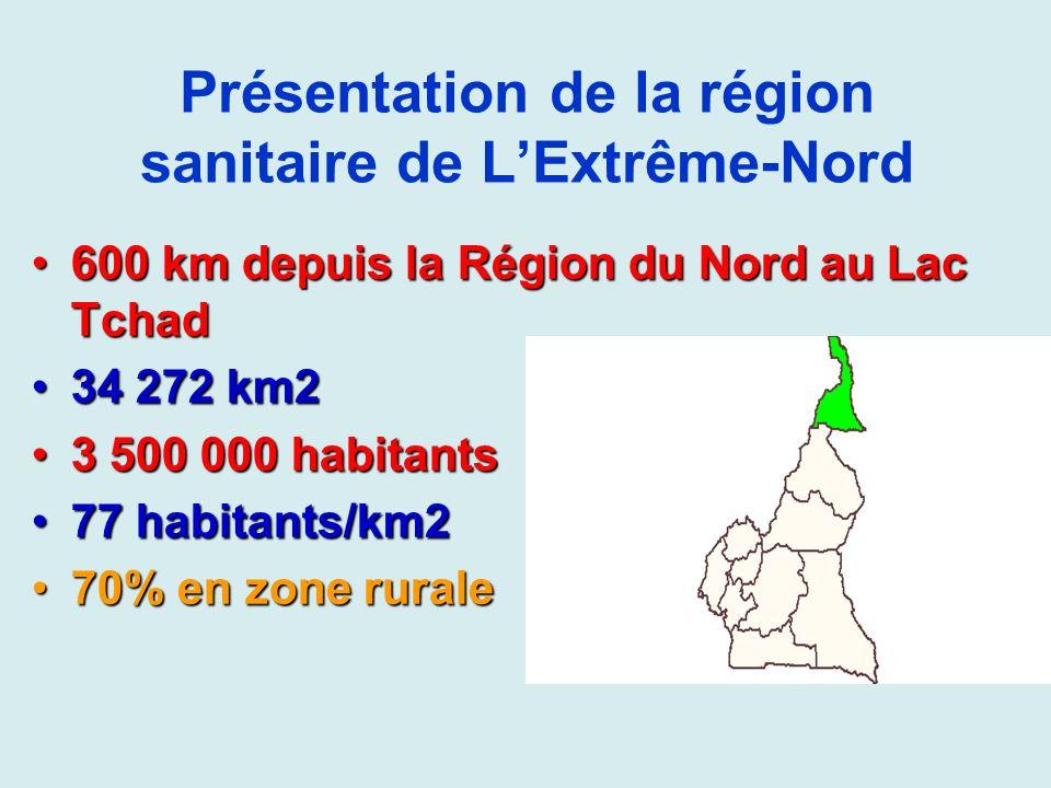 28 districts de santé dont celui de Maroua Urbain et Maroua rural (1aire de santé) qui abritent le projet Présentation de la région 243 aires de santé 284 formations sanitaires (dont 2 hôpitaux régionaux (Maroua et Yagoua)