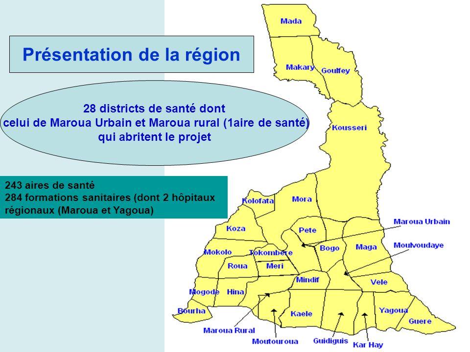 Caractéristiques de la région (EDS III 2004) Caractéristiques de la Région de lEN % G% FEnsemble nationale climat: soudano sahélien --Forêt dense, savane Diversité ethno religieuse (musulmane >) --Chrétiens, animiste Particularité socioculturelle (Administration traditionnelle conservatrice, polygamie) - 41.6 ---- % G % F Tx de fréquentation net scolaire (primaire) 55.948.979.2 76.4 Tx de fréquentation net scolaire (secondaire) 11.3 4.934.2 31.4 Tx alphabétisation des femmes de 15 -24ans -26.5 77.2 Prévalence VIH (15-49ans) 2004 1.7 2.24.1 6.8 Age médian aux 1ers rapports sexuels 20.314.918.5 16.4 Connaissance dune méthode moderne de PF -67.1 88.2 Usage dune méthode moderne de contraception - 2.6- 12.5 Non exposition aux messages sur la PF (Radio, TV, journaux) 8264.6 Demande potentielle de PF -23 40 Accouchement à domicile 73 40