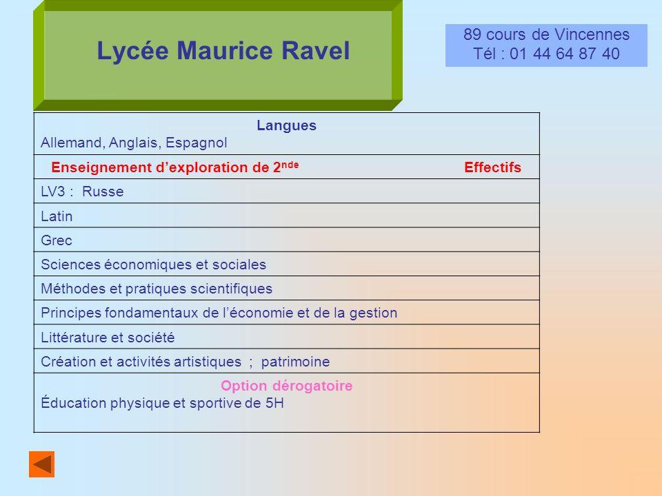 Lycée Maurice Ravel 89 cours de Vincennes Tél : 01 44 64 87 40 Langues Allemand, Anglais, Espagnol Enseignement dexploration de 2 nde Effectifs LV3 :