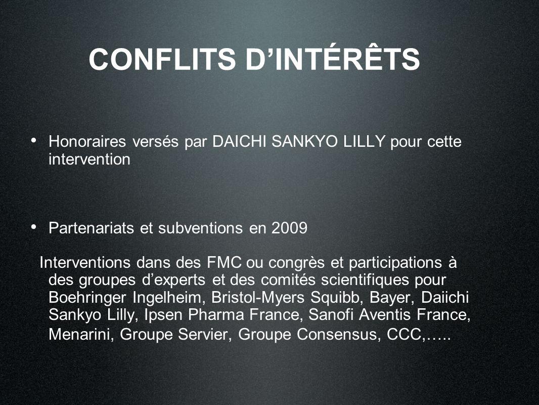 CONFLITS DINTÉRÊTS Honoraires versés par DAICHI SANKYO LILLY pour cette intervention Partenariats et subventions en 2009 Interventions dans des FMC ou