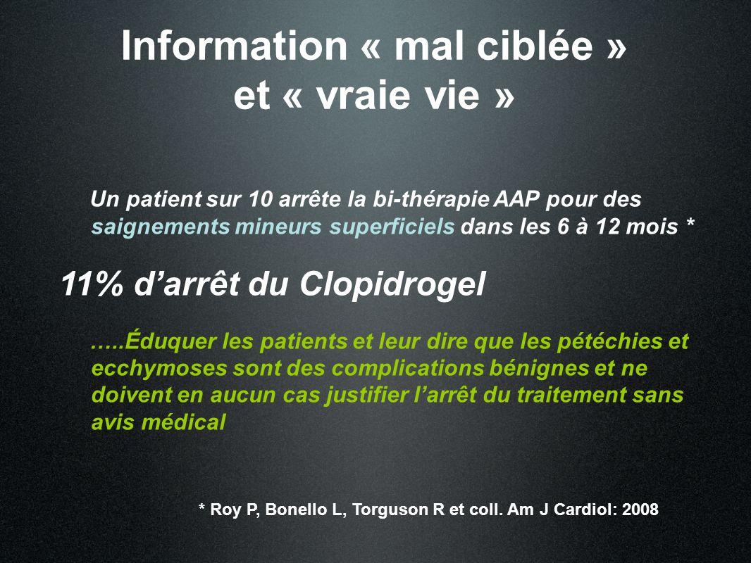 Information « mal ciblée » et « vraie vie » Un patient sur 10 arrête la bi-thérapie AAP pour des saignements mineurs superficiels dans les 6 à 12 mois