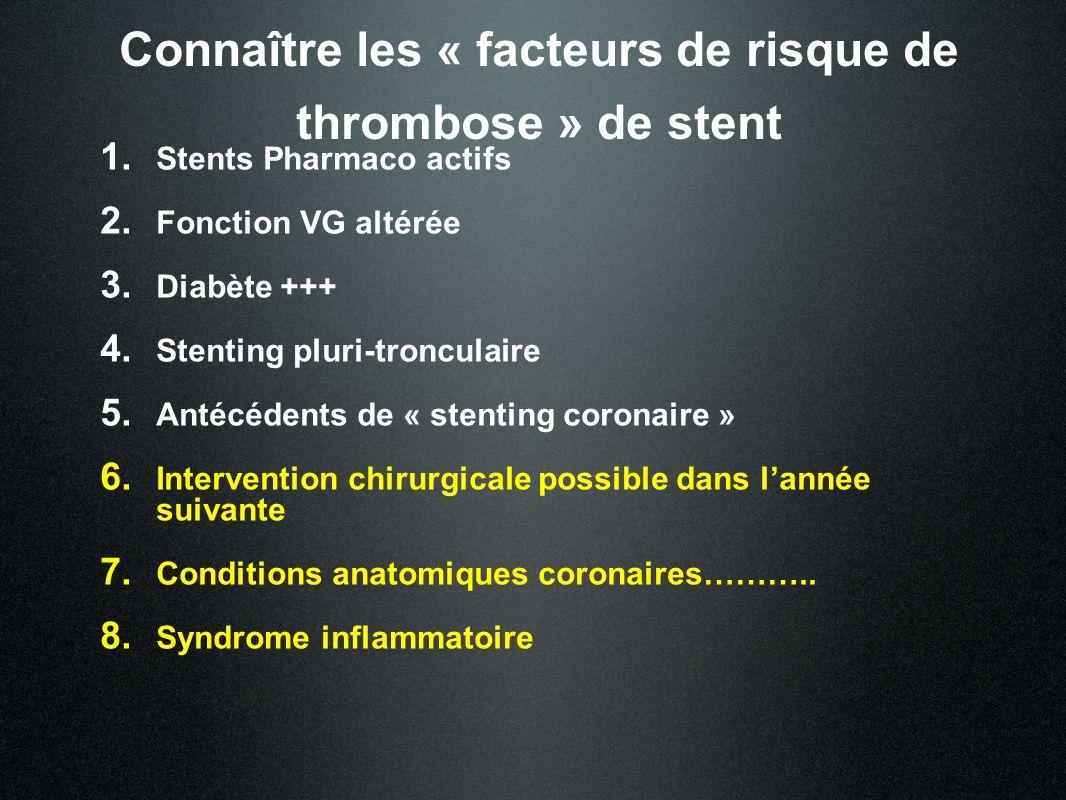 Connaître les « facteurs de risque de thrombose » de stent 1. Stents Pharmaco actifs 2. Fonction VG altérée 3. Diabète +++ 4. Stenting pluri-tronculai