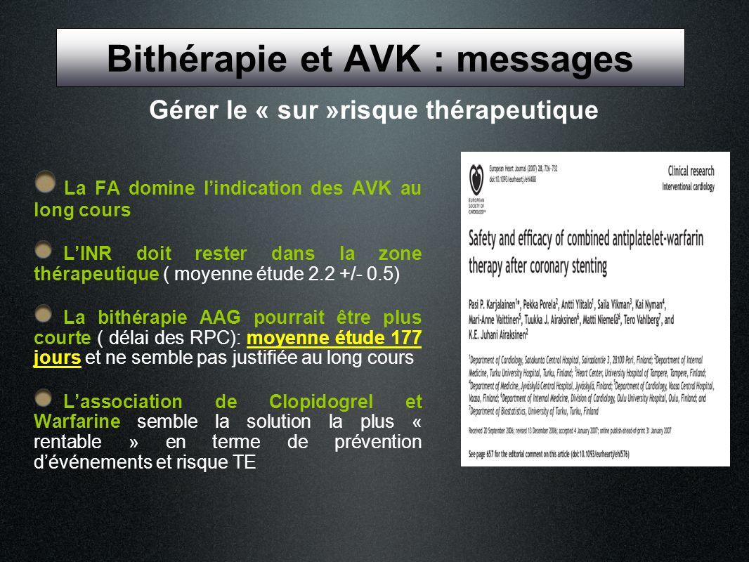 Bithérapie et AVK : messages La FA domine lindication des AVK au long cours LINR doit rester dans la zone thérapeutique ( moyenne étude 2.2 +/- 0.5) L