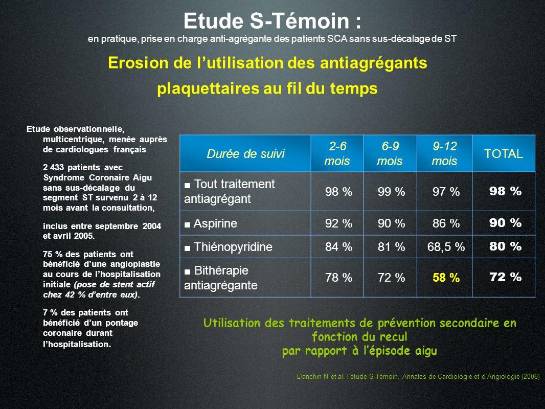 1.Dose de charge daspirine (160 à 325 mg) suivi dune dose dentretien (75 à 100 mg) à vie (IA) 2.