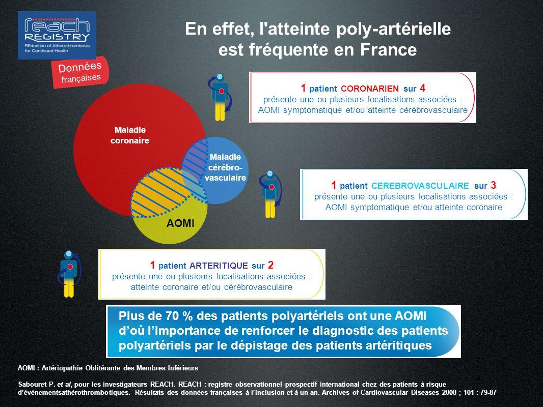 En effet, l'atteinte poly-artérielle est fréquente en France AOMI : Artériopathie Oblitérante des Membres Inférieurs Sabouret P. et al, pour les inves
