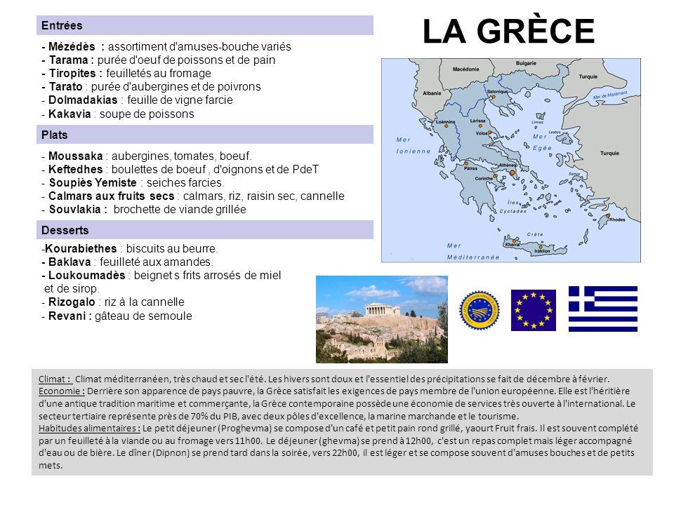 LA GRÈCE Climat : Climat méditerranéen, très chaud et sec l'été. Les hivers sont doux et l'essentiel des précipitations se fait de décembre à février.